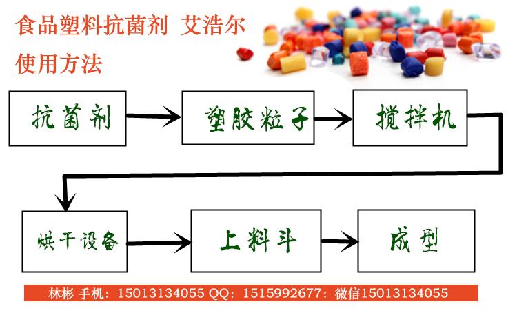 食品级塑料抗菌剂操作方法